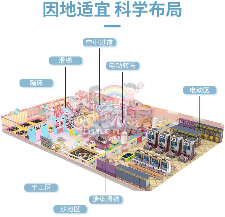 因地制宜 科学布局马卡龙淘气堡模型效果图